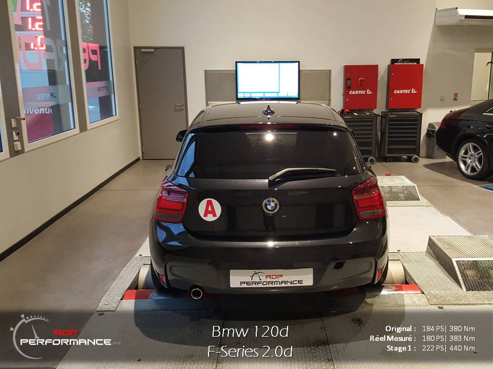 Personnalisation bmw serie F 120d