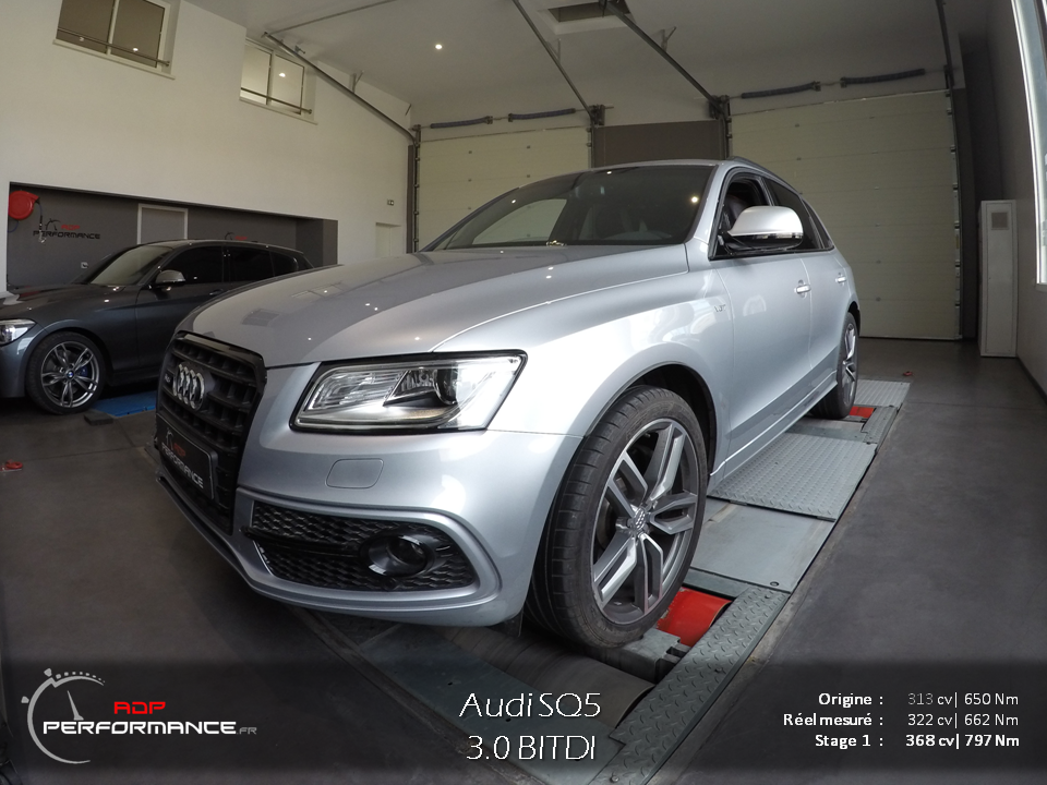 Optimisation moteur spécialiste Audi