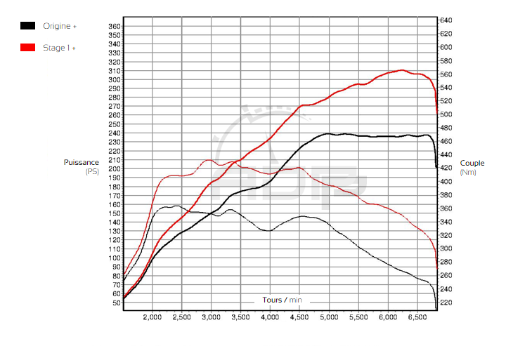 Courbe de puissance VW Golf 7 GTI Performance 2.0 TSI 230cv - ADP Performance